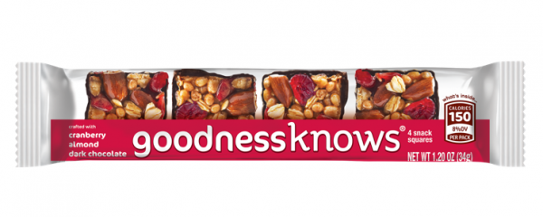 goodnessknows Bar new